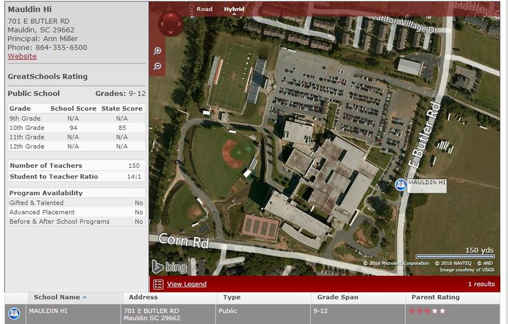 Mauldin High School Information and Homes for Sale Near Mauldin High School in Simpsonville, SC