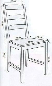 Чехлы для стульев своими руками