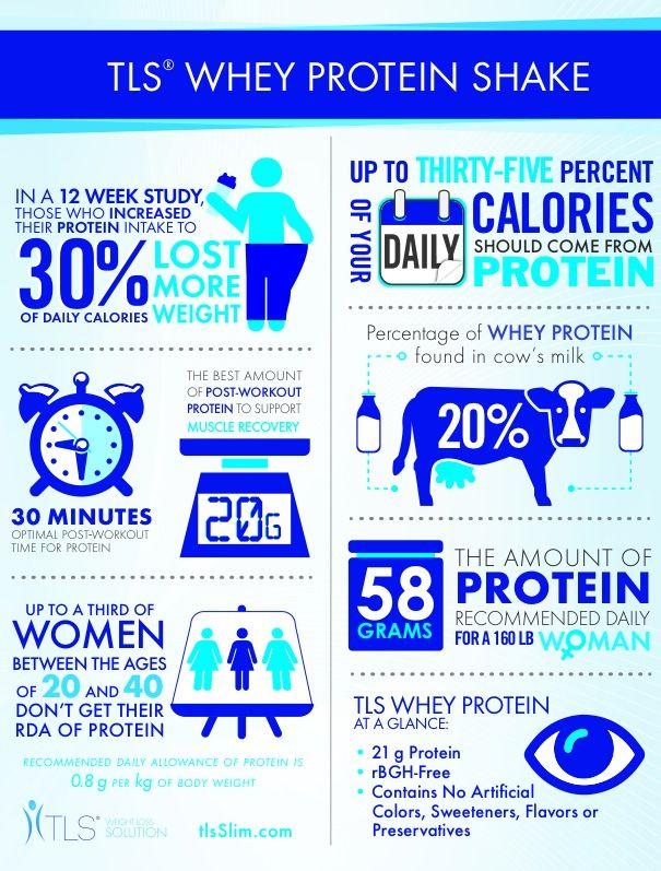 tls weight loss shakes reviews