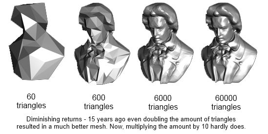 triangles in time