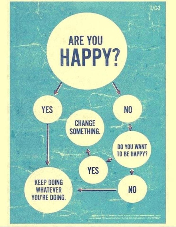 Are you happy?: Life, Style, Stuff, Quotes, Happy