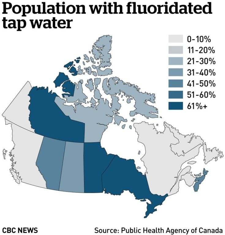Canadian cities rethink removal of fluoride from tap water