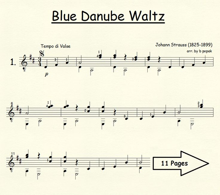 Blue Danube Waltz (Strauss) For Classical Guitar In