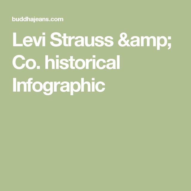 Levi Strauss & Co. historical Infographic