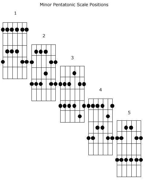 acoustic guitar diagram guitar diagram