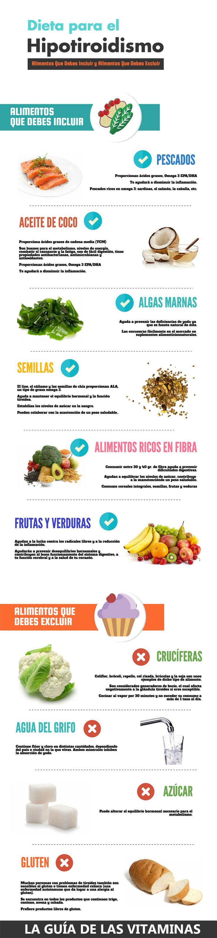 infografico-hipotiroidismo-dieta-y-tratamiento