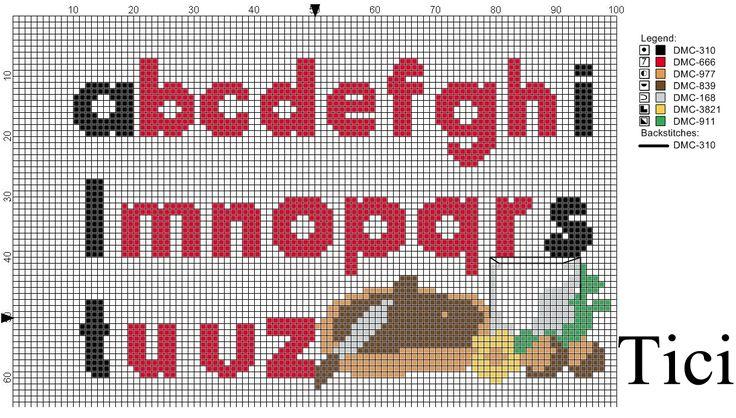 Alfabeto Nutella sul mio blog: ilblogditici