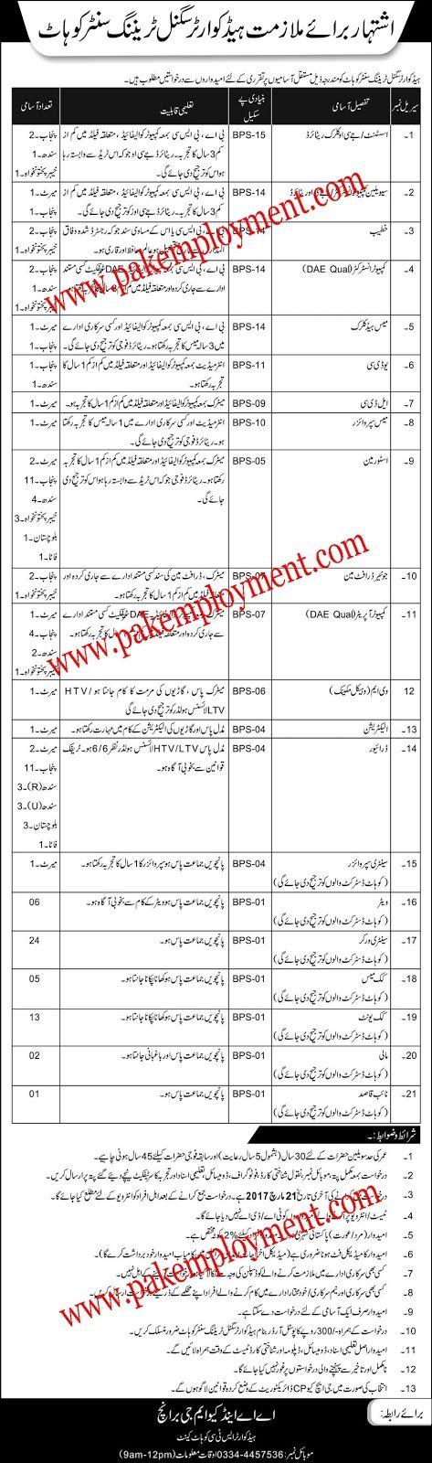 Pakistan Employment: Head Quarter Signal Training Center Kobhat Jobs 20...