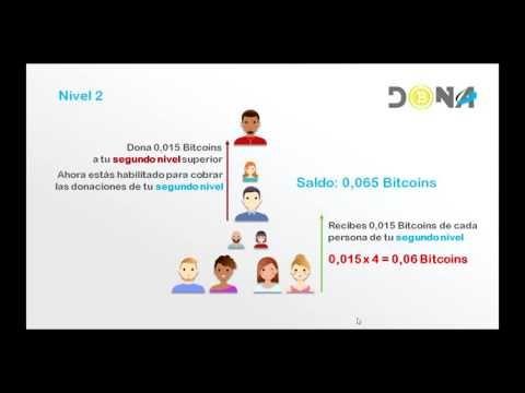 Extraordinario Sistema de Capitalización DONAbtc la solución a tus problemas de Dinero
