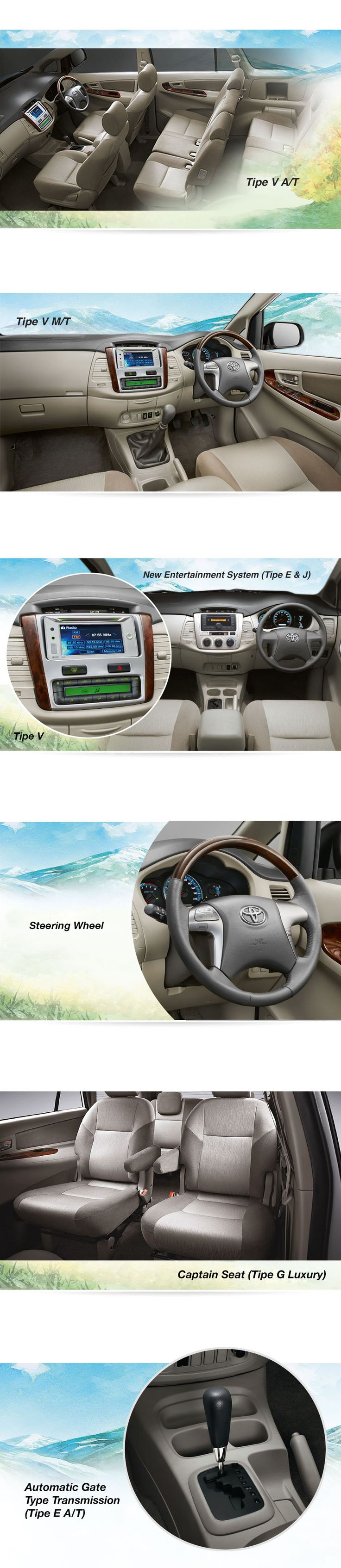 Harga,Toyota, Kijang New Innova, Madiun, Terbaru