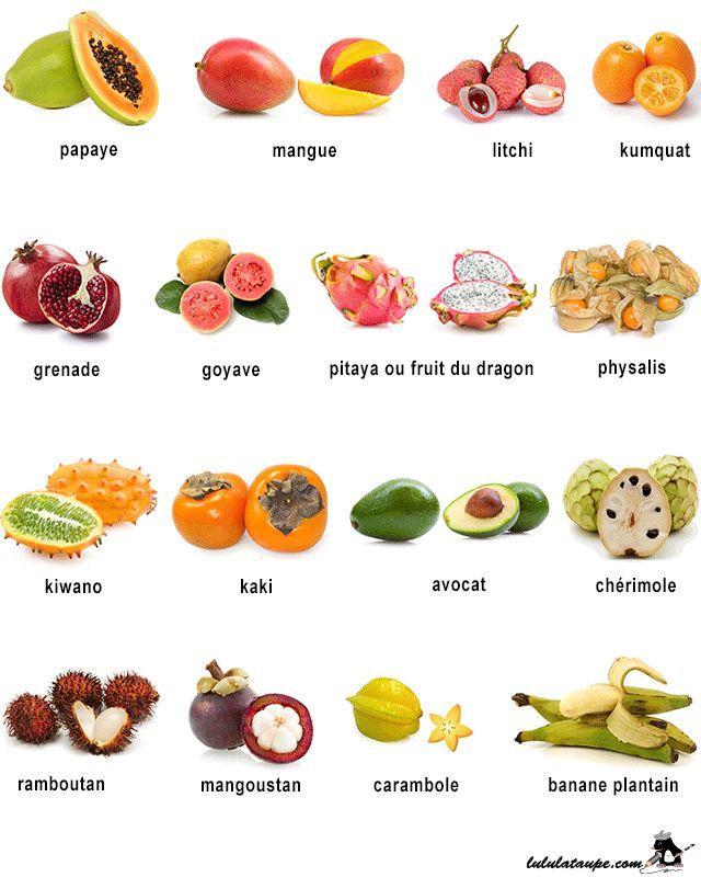 Imagier à imprimer, les fruits exotiques
