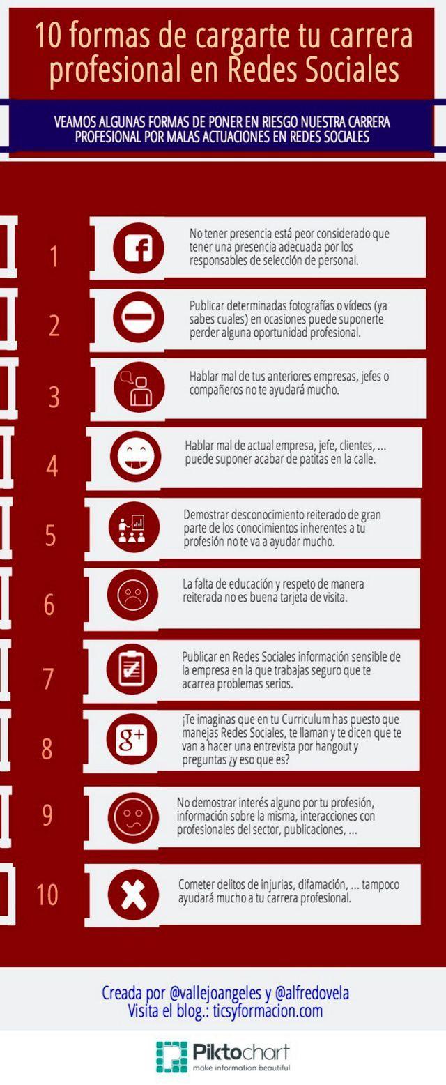 Una infografía con 10 prácticos consejos para evitar que la participación en las redes sociales nos pase factura en nuestra carrera profesional o laboral.