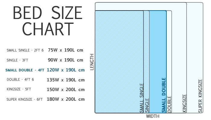 double bed dimensions - Google Search