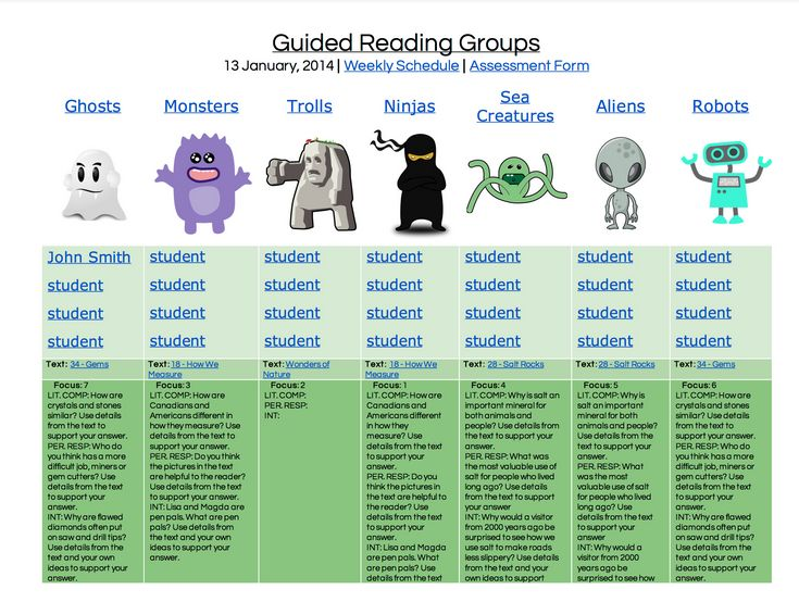 Guided Reading in Google Apps for Education