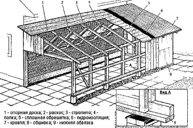 Легкая пристройка к дачному дому
