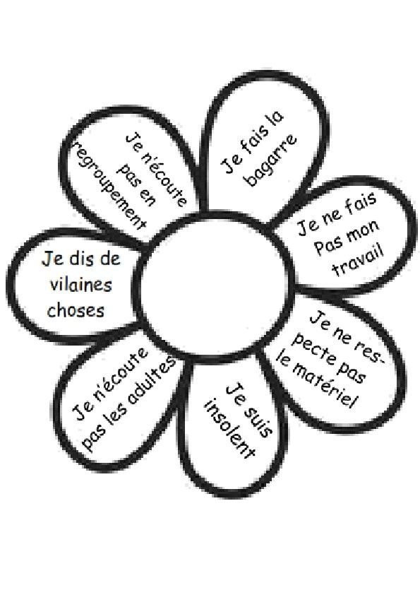 La classe de Laurène: Fleur du comportement