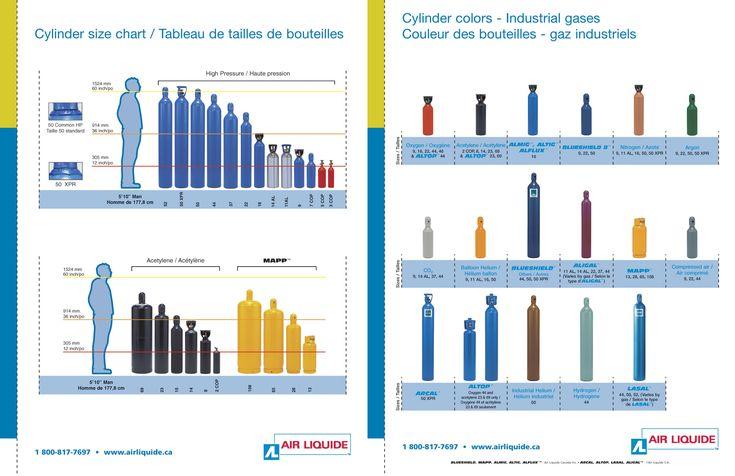 gas cylinder size chart infographics pictograms. Black Bedroom Furniture Sets. Home Design Ideas
