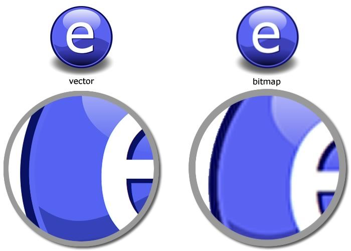 12 best images about vector vs raster on pinterest Vector image software