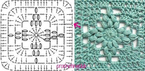 crochetingclub: Jan Eaton: Italian Cross granny. Tutorial y diagrama (Español-English)