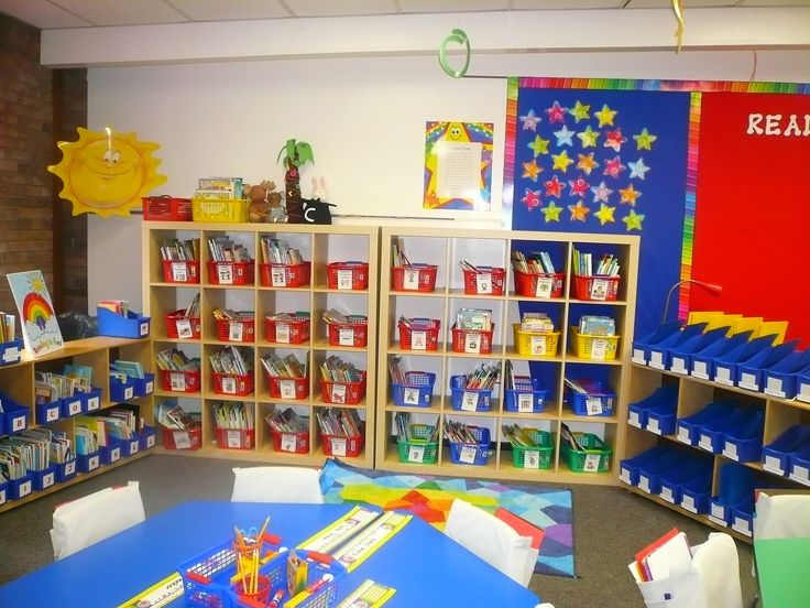 Classroom Library Ideas : A great way to organize classroom library