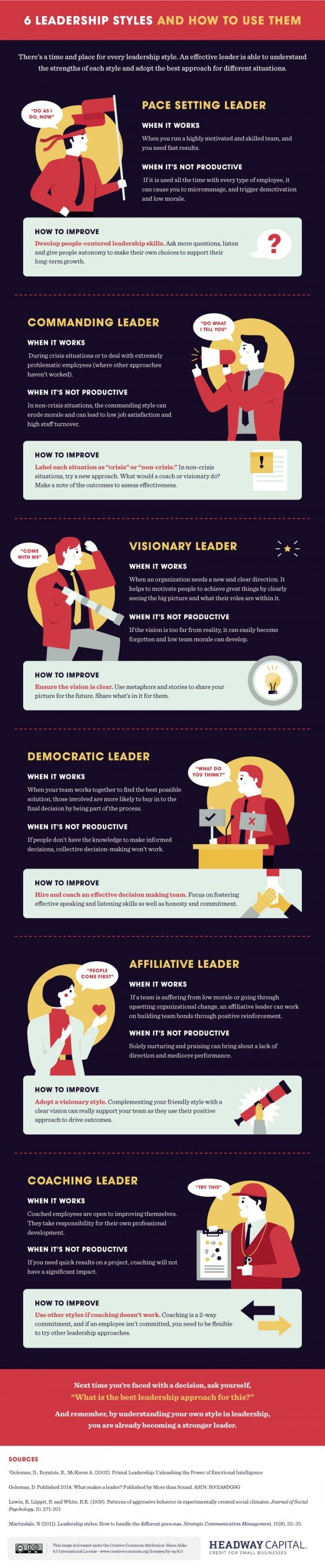 Leadership Infographic The only way to become