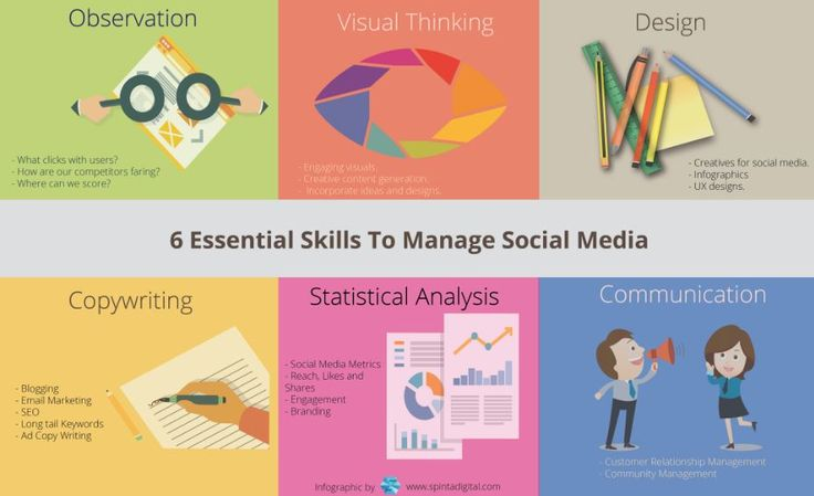 6 Essential Social Media Skills A Marketer Must Have [Infographic]