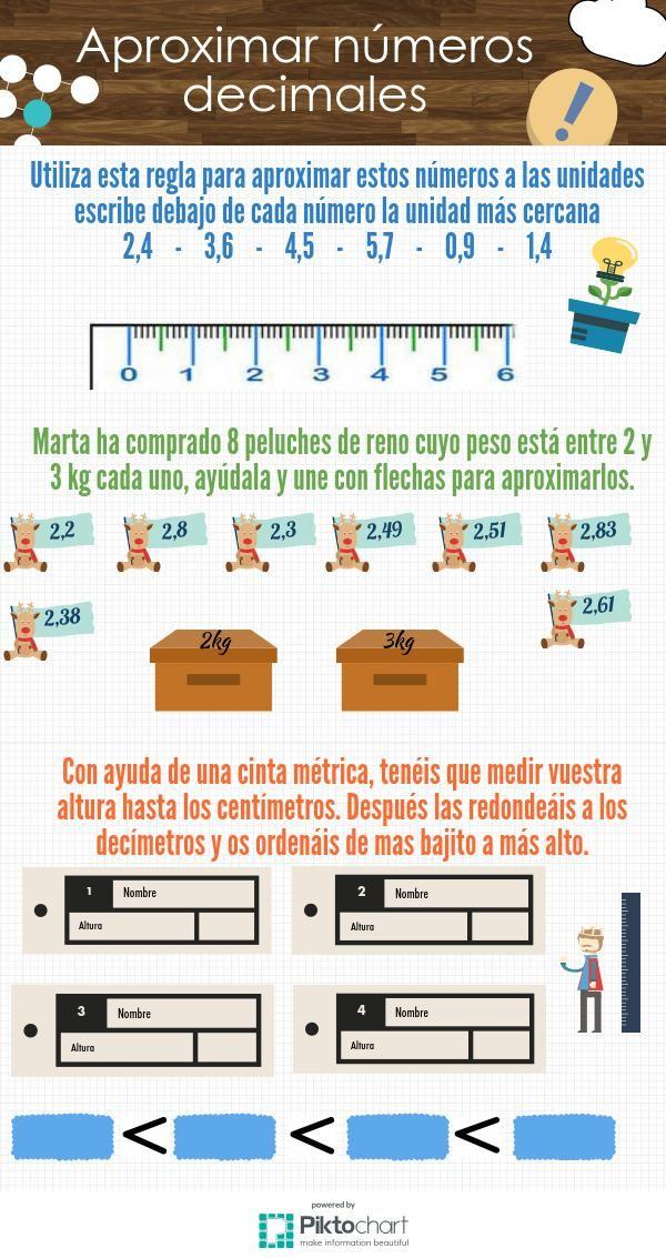 Aproximar decimales | @Piktochart Infographic