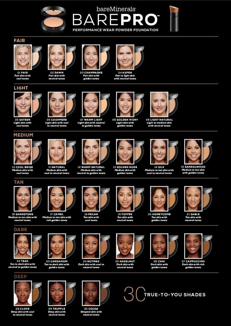 Bare Barepro Shadefinder 1040 215 1467 Beauty 2016