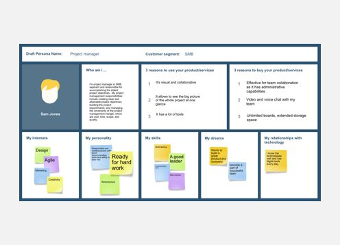 Best User Story Mapping Images On   User Story User