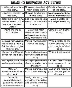 Reading Response Activities -- some good post-reading activities that are differentiated  for different learning intelligences (per Gardner's theory) and different levels of Bloom's Taxonomy [The link is broken, but you can read the ideas by enlarging the image.]