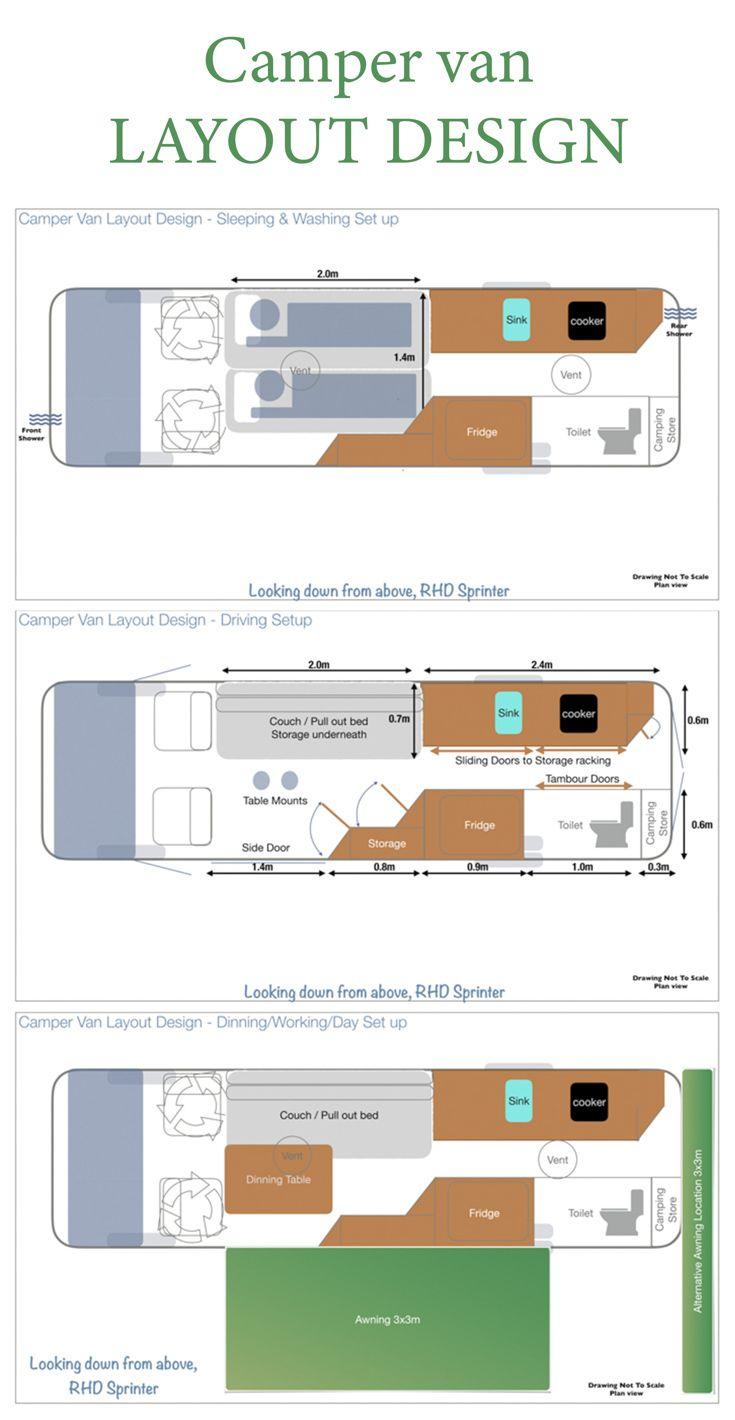 Camper Van Layout Design Life Ideas Pinterest Caravan Zig Wiring Diagram And