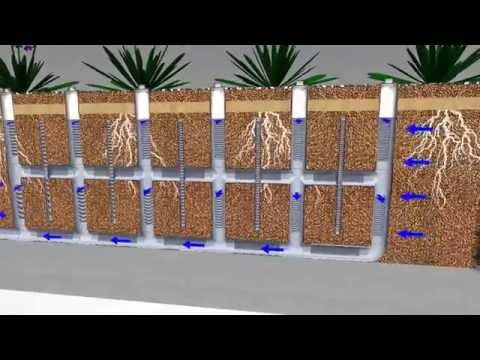 MWS Linear Stormwater Animation with Narration - YouTube