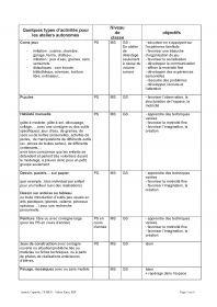 Comment organiser le travail en ateliers en maternelle ? Quels types d'activités proposer ? Vous trouverez ici quelques réponses pratiques !