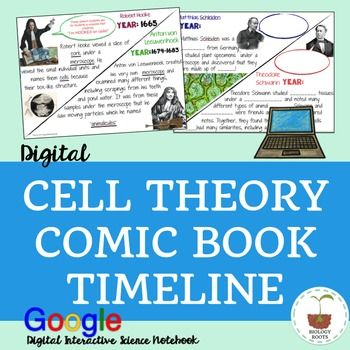 Digital Cell Theory Comic Book Timeline