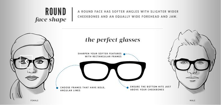 Recommended sunglasses and glasses shape for rounded faces ...