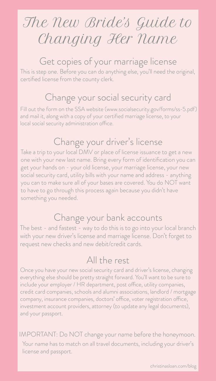 Name Change Checklist, passport, official, name, birth certificate, social security number, wedding, wedding planning, planner, coordinator