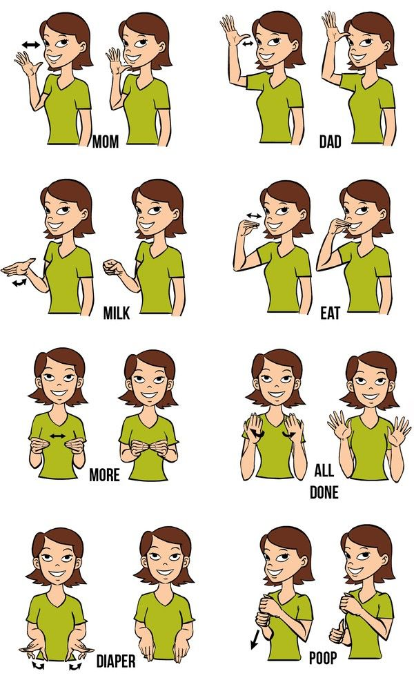 18 best Sign Language Chart images on Pinterest Charts, Learn - baby sign language chart template