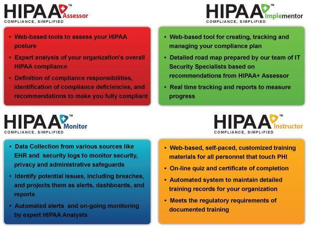 HIPAA Certification HIPAA Training as per HIPAA