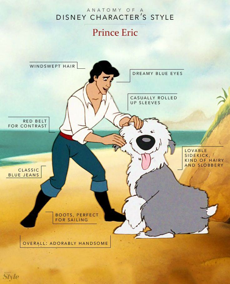 Anatomy of a Disney Character's Style: Prince Eric
