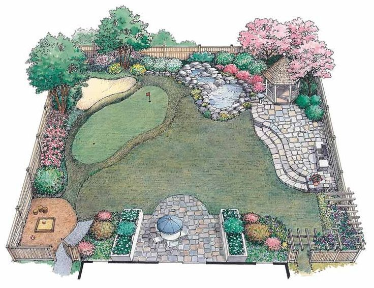 Eplans Landscape Plan - A Premium House Plan Presented by Home Planners from Eplans - House Plan Code