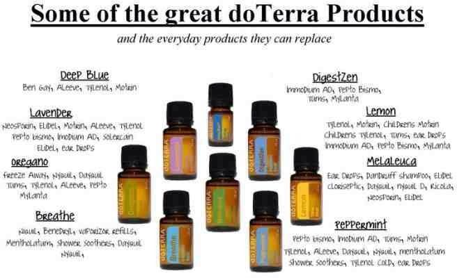 Some great doTerra oils.