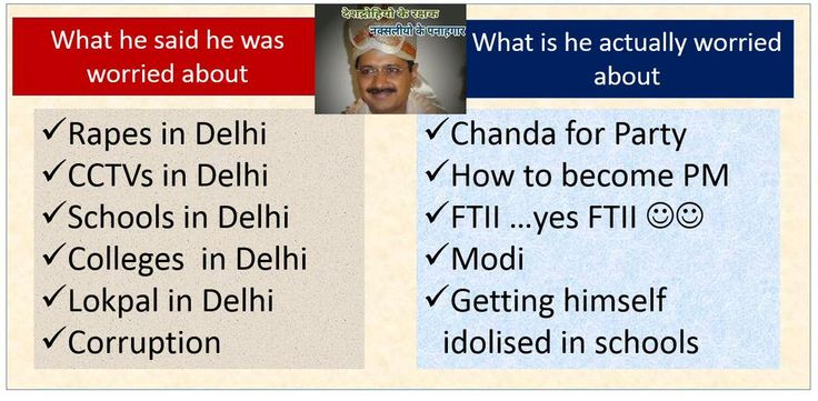See pic 4  what Kejri said he was worried abt  Vs  What he is actually worried about   @jnsbmi #HelpTheFarmer #FTII