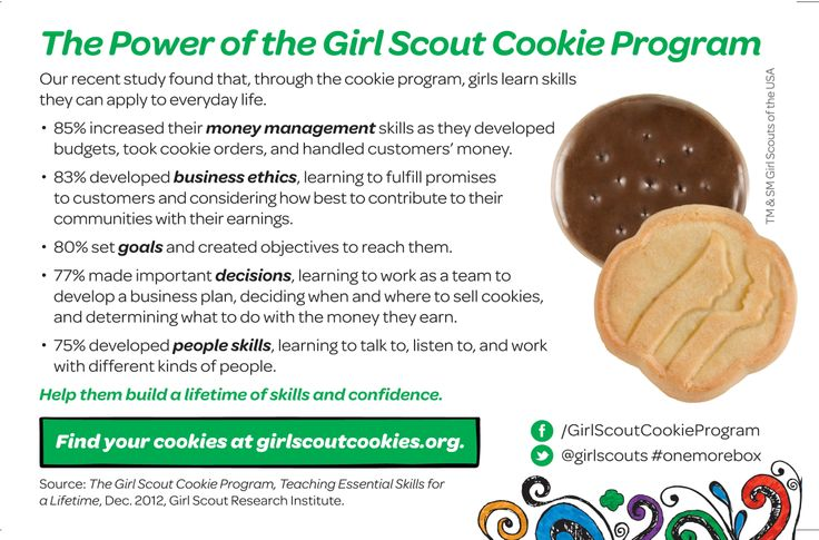 the girl scout cookie program The girl scout cookie program isn't just about selling cookies— it's about developing skills and learning new things goal setting is just 1 of 5 essential skills a girl scout develops through the cookie program do you know the rest.