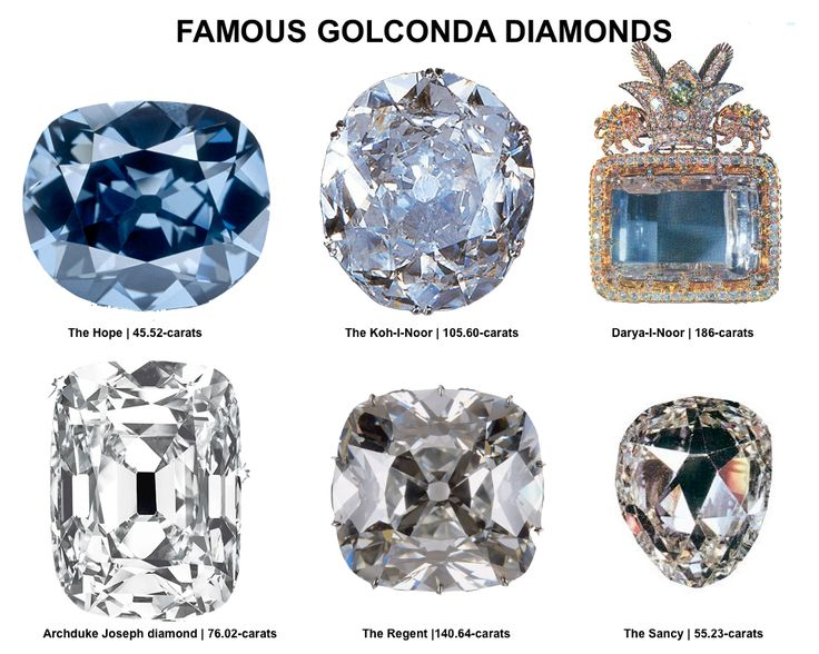 Here they are, together, some of the most famous #GOLCONDA #Diamonds! Top Row: Hope | Koh-I-Noor | Darya-I-Noor. Bottom Row: Archduke Joseph | Regent | Sancy