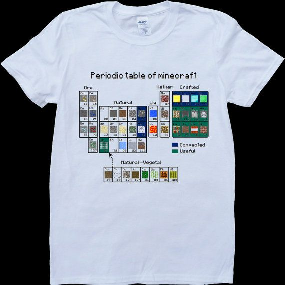 17 best cool white t shirts images on pinterest white t shirts tribute minecraft periodic table llustrated mens white t shirt on etsy 1702 urtaz Gallery