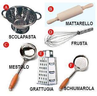 Learning Italian - Kitchen utensils