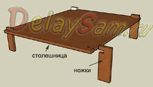 Простой складной самодельный табурет и стол. Самодельные стеллажи и полки. Садовая и дачная мебель.