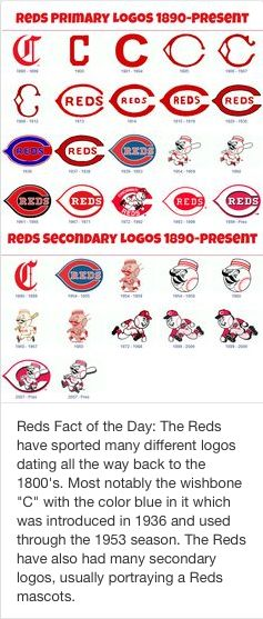 Cincinnati Reds Logo...throughout their history.