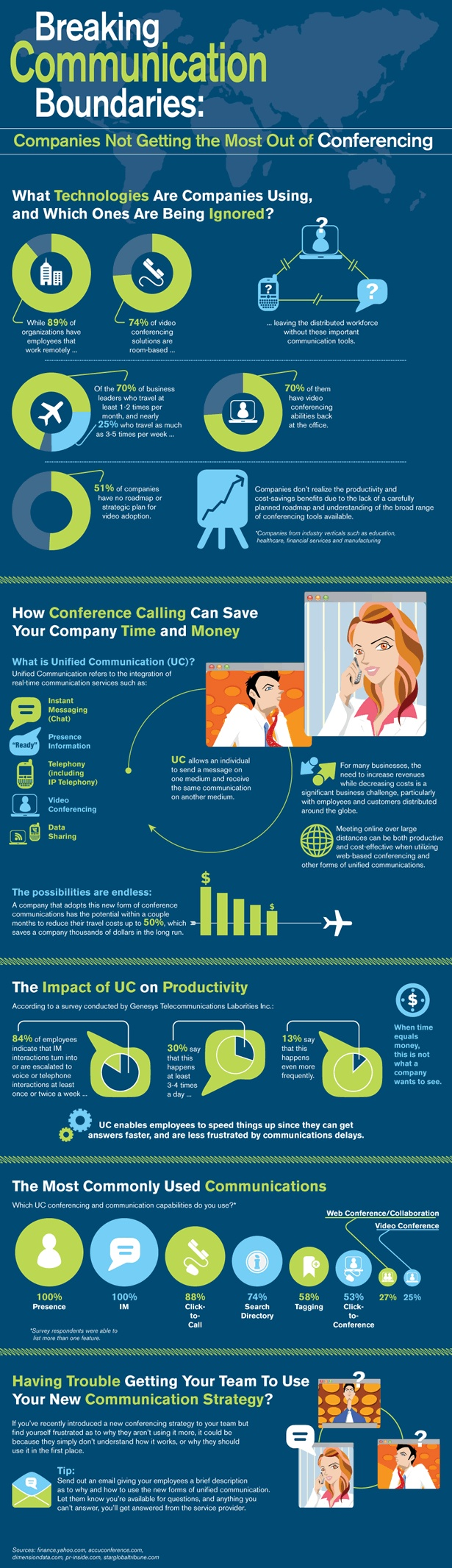 Web conferencing and Unified Communication - http://www.voicedata.com/services/UCaaS