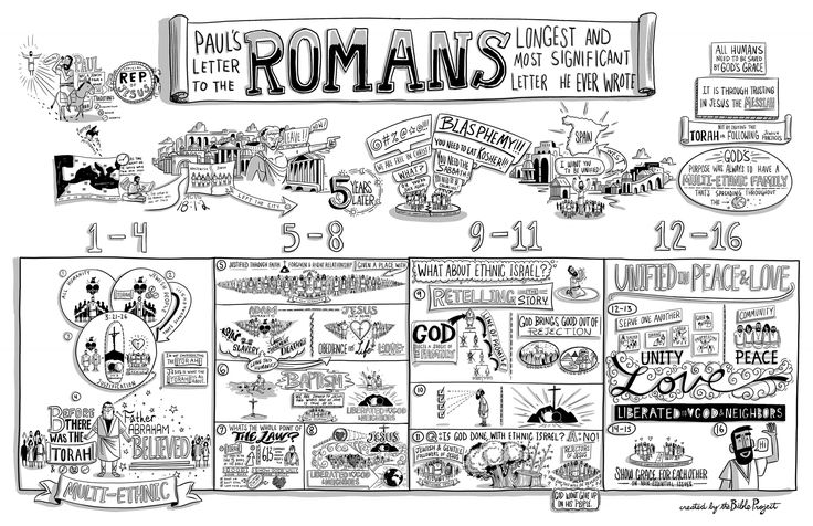 A Study Guide for the Book of Romans
